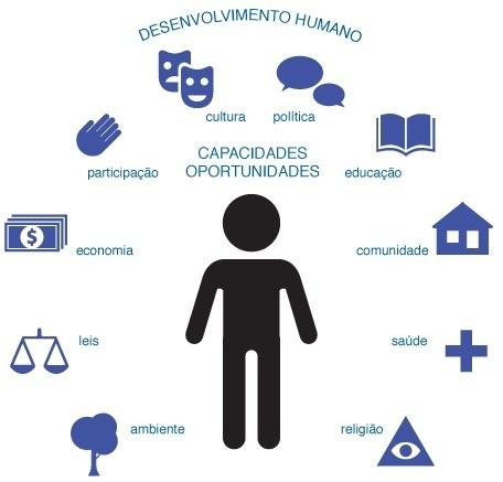 blog_desenvolvimentohumano.jpg
